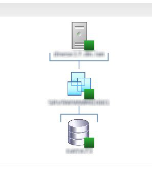 klik server