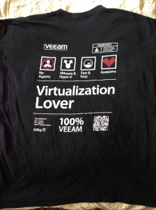 Veeam 2010 back